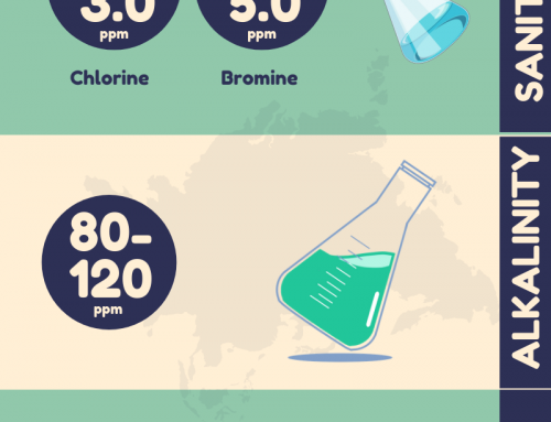 The Ultimate Guide to Balancing Chemicals in your Hot Tub