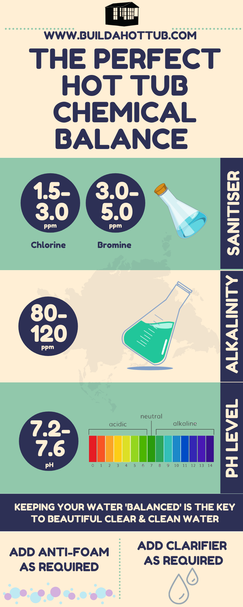 Hot_Tub_Chemical_Balance_Infographic